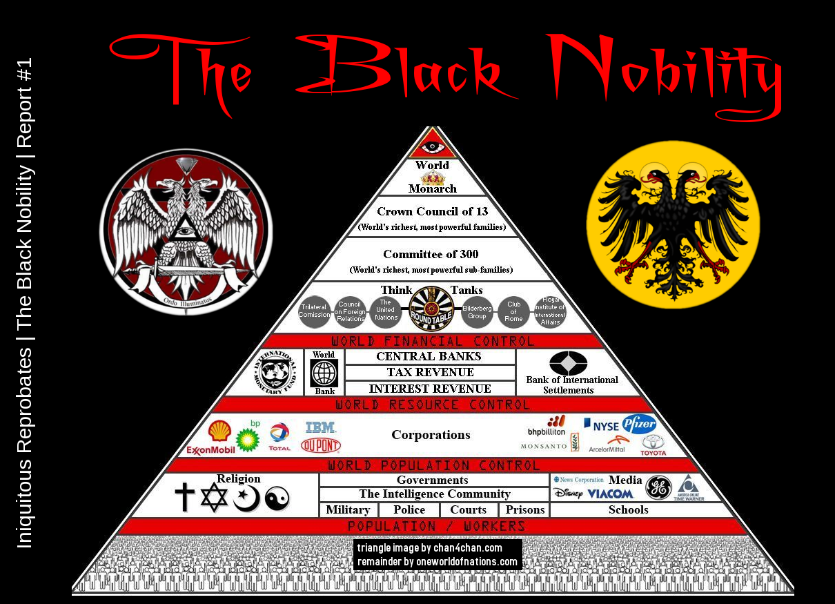 Iniquitous Reprobates The Black Nobility Report 1