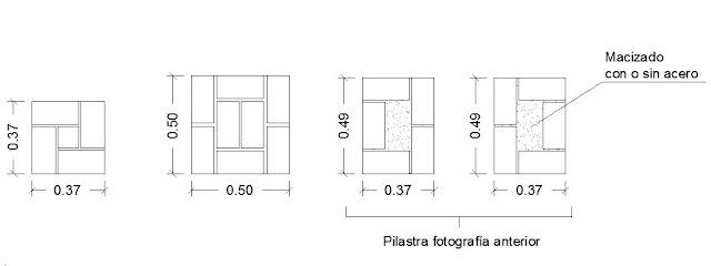 Construide sistemas constructivos tradicionales pilares for Medidas ladrillo perforado