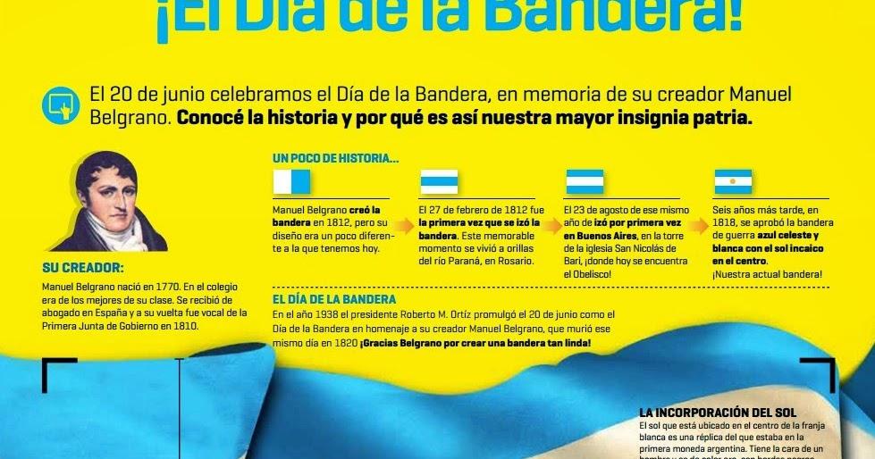 Tres En La Web 20 De Junio Día De La Bandera Nacional Argentina