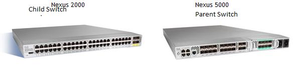 Network Engineer Blog: 2017