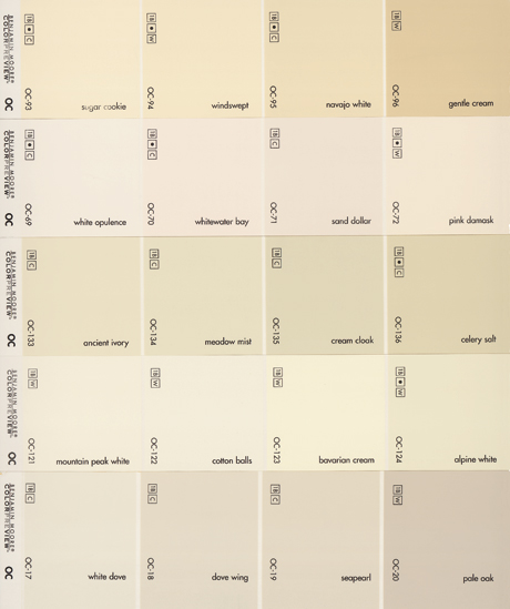 Benjamin Moore Antique White Kitchen Cabinets: C.B.I.D. HOME DECOR And DESIGN: DECORATING QUESTIONS: FROM