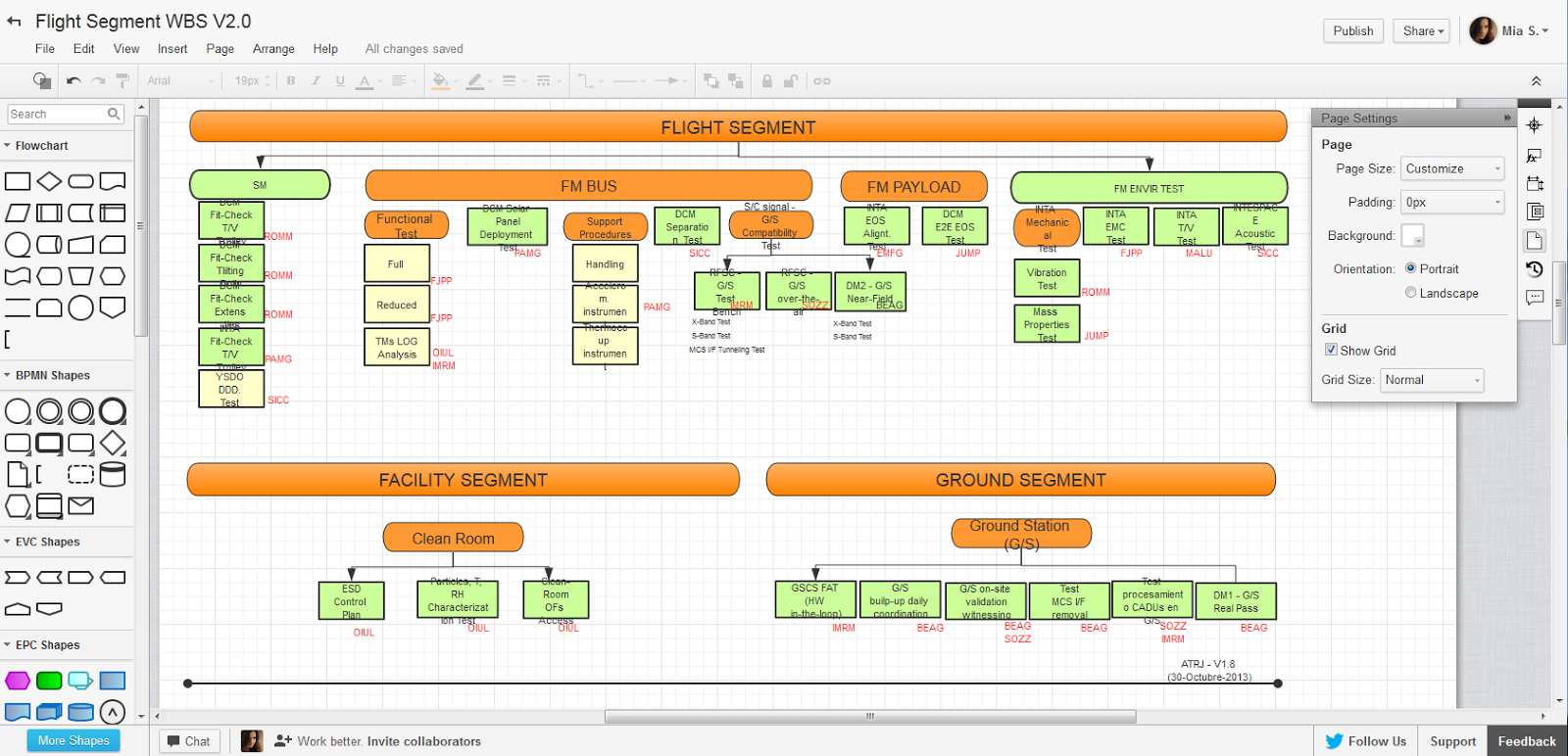 ProcessOn - diagram designer