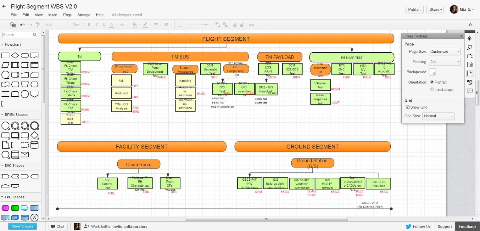 ProcessOn - diagram designer