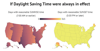 http://www.vox.com/science-and-health/2016/11/5/13522178/daylight-saving-time-2016