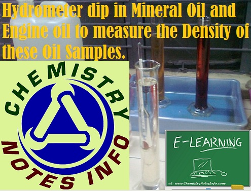 Hydrometer dip in mineral oil and engine oil to measure the Density of these samples