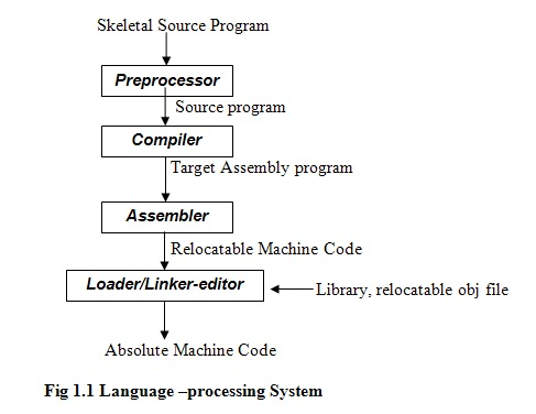general purpose processor in embedded system ppt