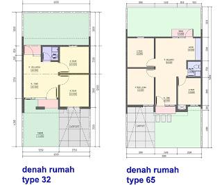 contoh rumah kontrakan minimalis