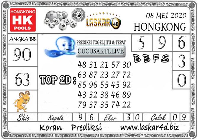 Prediksi Togel HONGKONG LASKAR4D 08 MEI 2020
