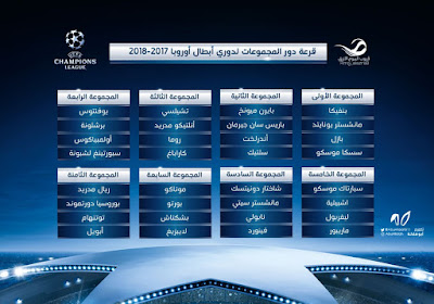نقدم إليكم نتائج قرعة دوري أبطال أوروبا 2017-2018 وكل ما تود معرفته