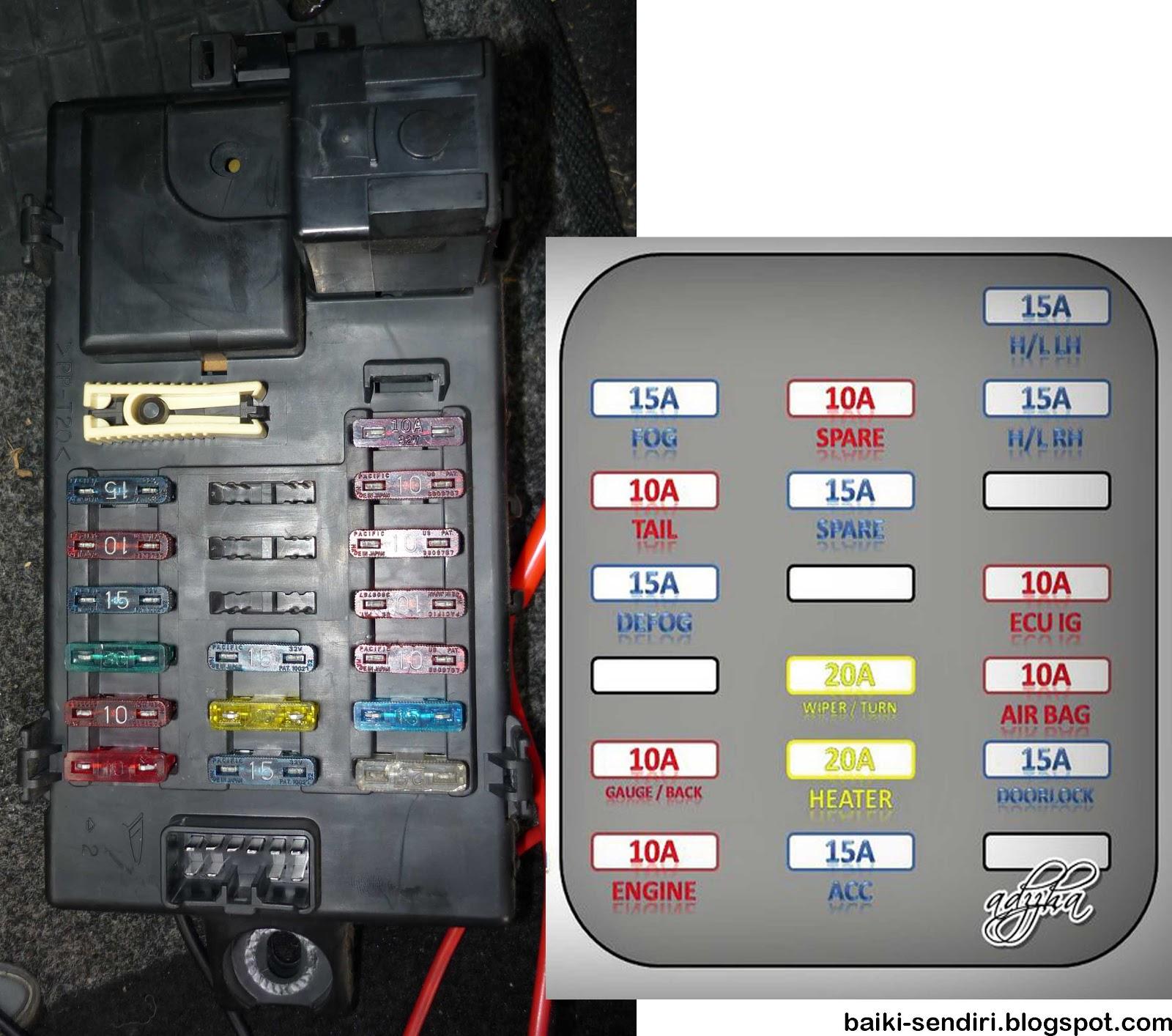 04D23 Daihatsu Sirion Fuse Box Location | Wiring Resources on