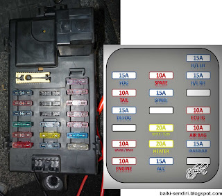 diy: fix on your own: daihatsu l7 / perodua kelisa ... daihatsu mira ef wiring diagram