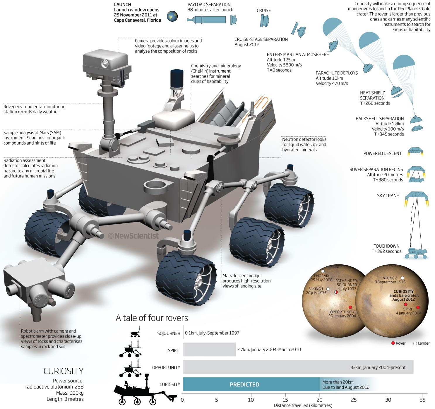 space probes rovers for haumea - photo #49