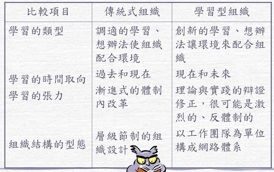 (出自101年普考【行政學】)邦聯制之特徵;將激勵理論應用於行政官僚中的短程作法;政策工具本質;傳統式與 ...