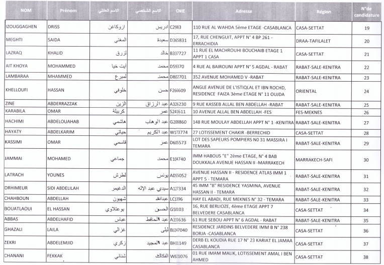 http://maroc-comptabilite.blogspot.com/