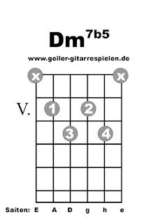 Dm7b5 für Gitarre