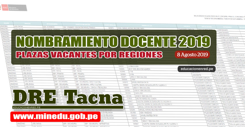 DRE Tacna: Relación Final de Plazas Vacantes para Nombramiento Docente 2019 (.PDF ACTUALIZADO 8 AGOSTO) www.educaciontacna.edu.pe