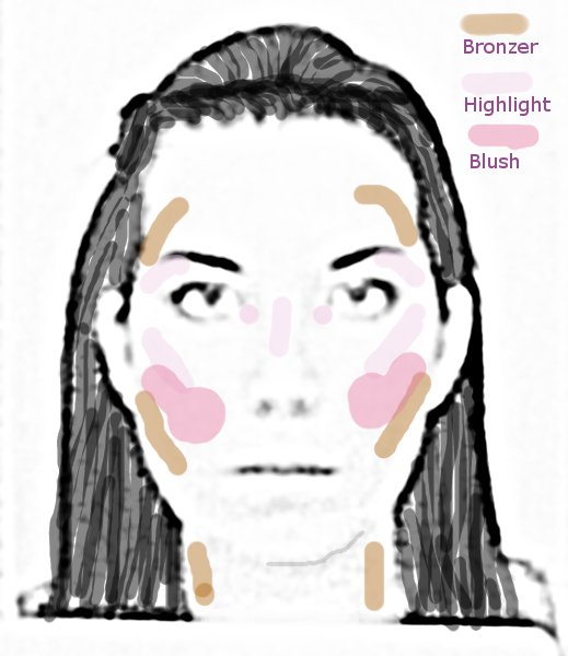 Sayers Style: How To Contour: With Bronzer, Highlighter