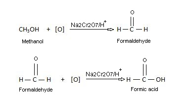 Formic acid preparation from methanol.