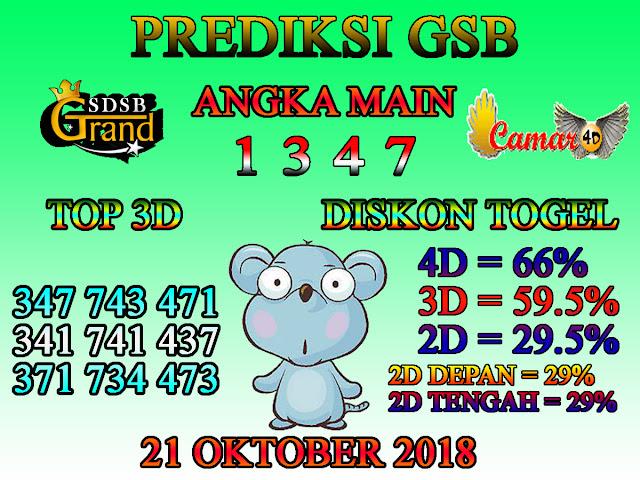 Prediksi Togel GSB 21 Oktober 2018