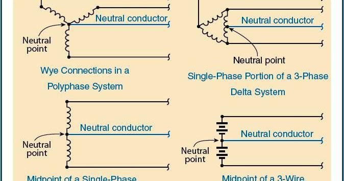 understanding hvac wiring diagrams sony harness diagram load calculations for feeder and service neutral ~ electrical knowhow