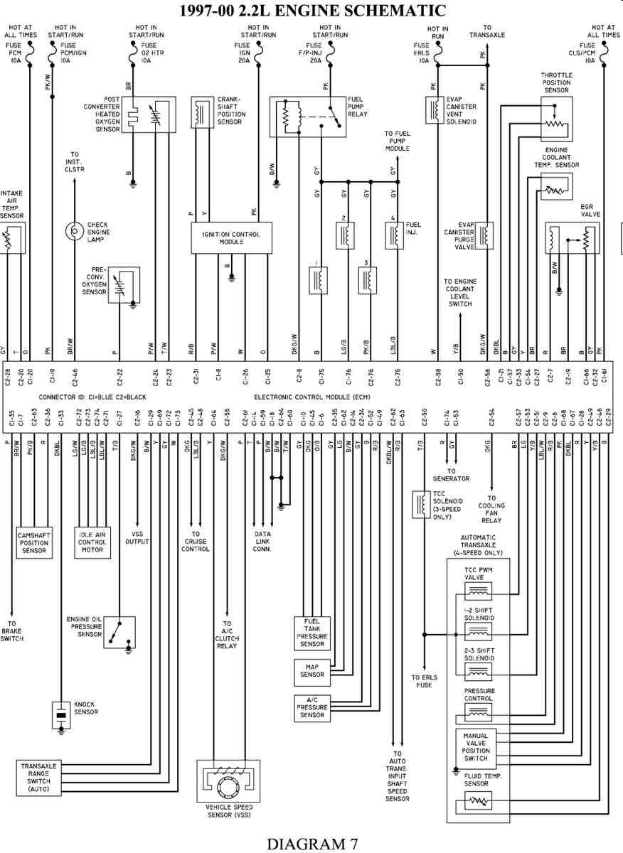 1997 chevy cavalier engine diagram 2 4 2006 chevy cavalier engine diagram chevy 2 2l engine diagram | motorcycle pictures #9