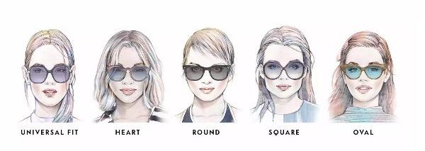 Cara Memilih Kacamata Sesuai Bentuk Wajah