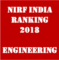 NIRF India Ranking 2018 – Engineering