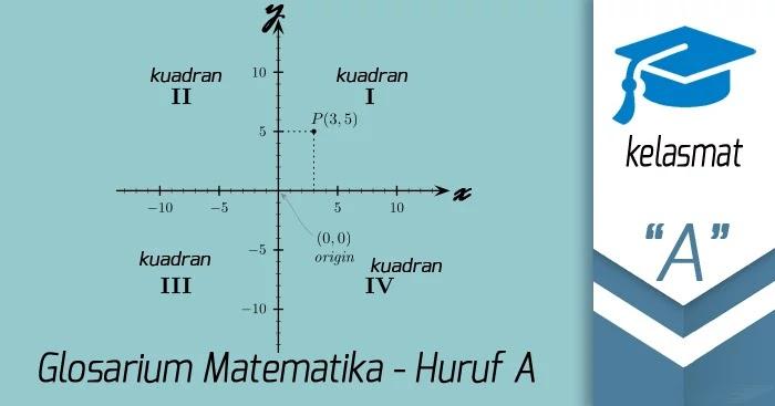 Glossarium Kelas Matematika