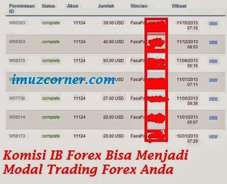 Modal Forex gratis dengan Menjadi IB Forex