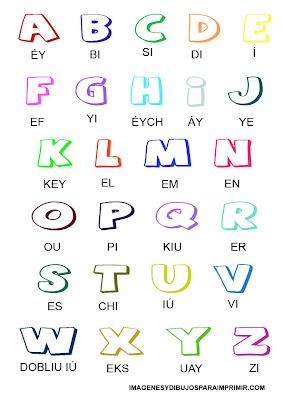 Abecedario en ingles escrito y pronunciacion para imprimir
