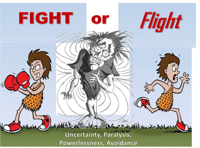 The usual image of a person with boxing gloves on (fight) and the same person running away (flight) but with a shaking uncertain person between fight and flight who is paralyzed by the fear instead.