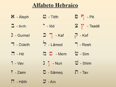 Hebraico: Método de Estudo
