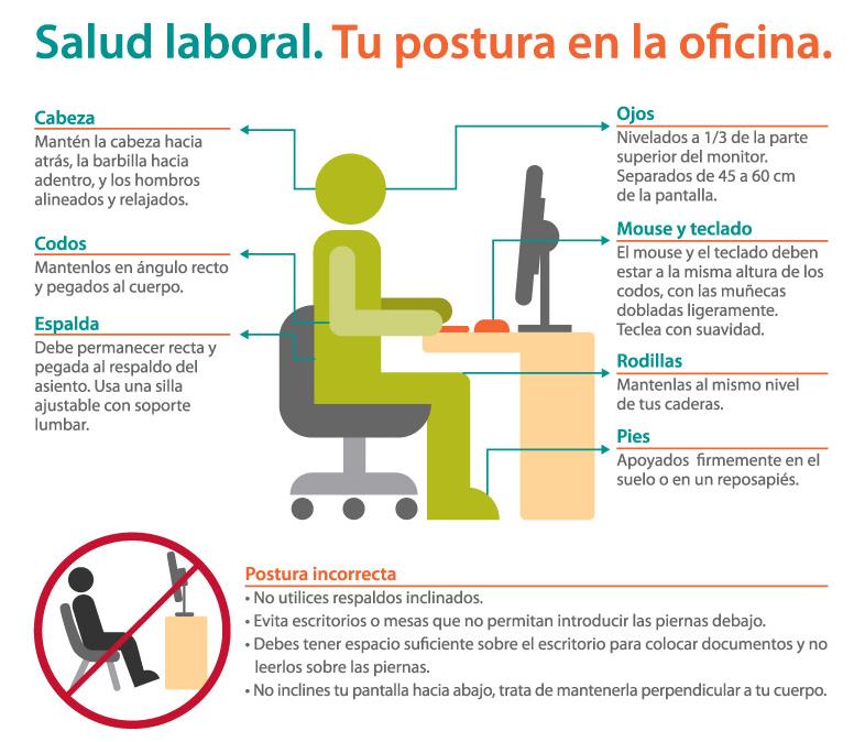 traductor traductores traducciones postura sentado