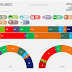 THE NETHERLANDS, February 2017. Ipsos poll