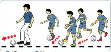 Kombinasi Keterampilan Gerak Permainan Sepak Bola Kedaidotilmu