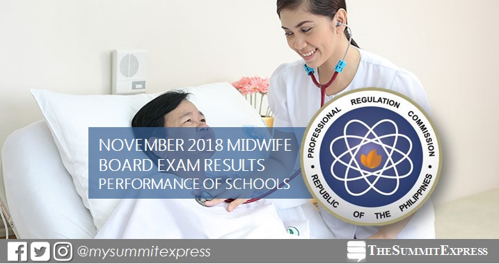 November 2018 Midwife board exam result: performance of schools