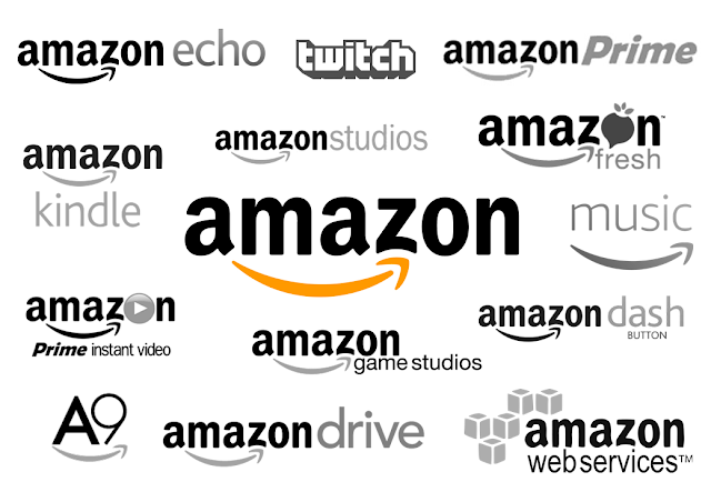 What Are Amazon Digital Services