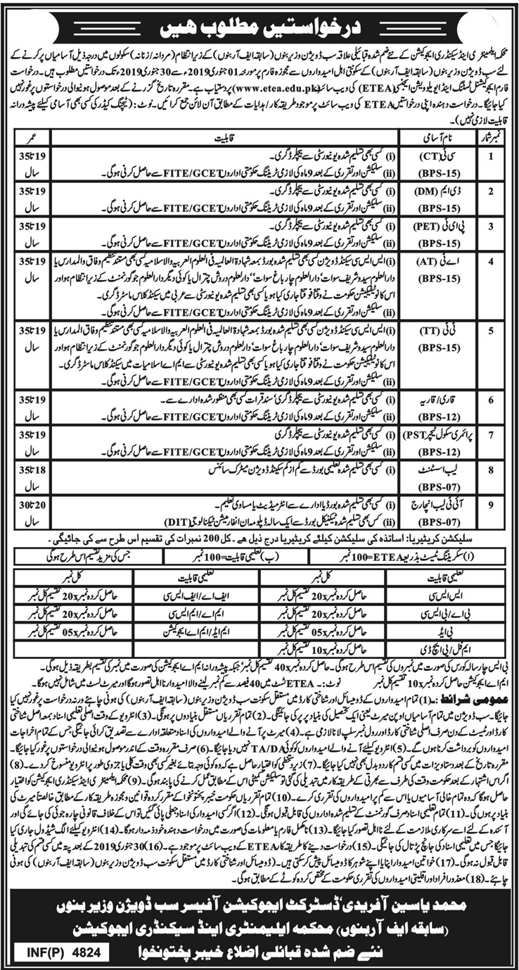 SCHOLARSHIP FOR TALENTED STUDENTS OF KPK - Jobs World