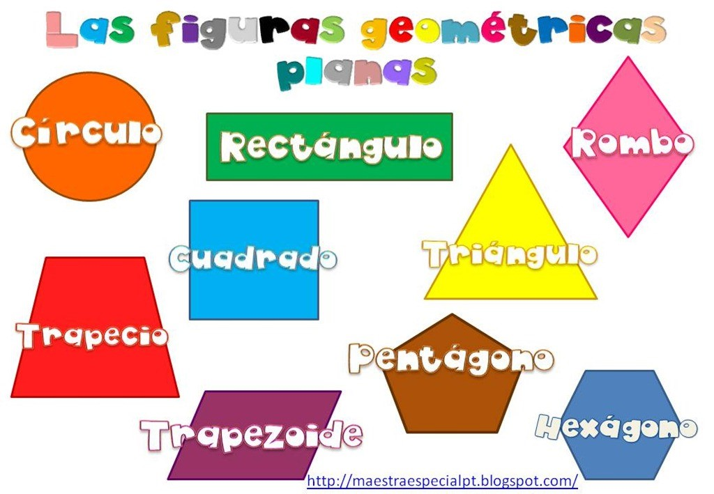 Figuras Geométricas Planas Figuras Geométricas