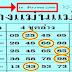 หวยล่างแม่นๆ เลขเด็ดสองตัว 4 ชุดล่าง งวดวันที่ 16/12/60 (สถิติหวย 5 งวดซ้อน)
