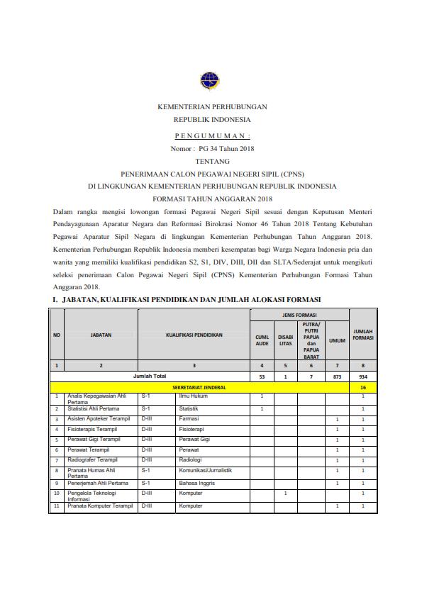 Cpns Kementerian Perhubungan 2019 : kementerian, perhubungan, Lowongan, Kerja, Penerimaan, KEMENHUB, Tahun