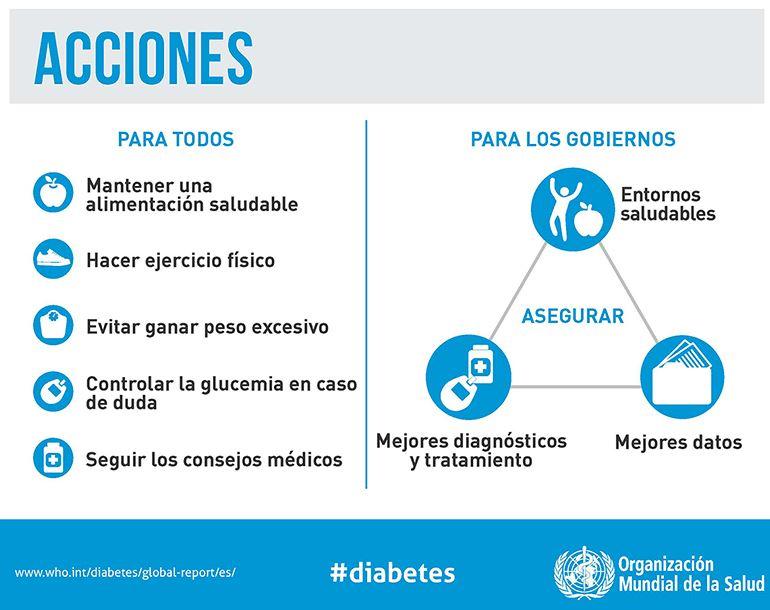 Acciones para prevenir la Diabetes Fuente: OMS