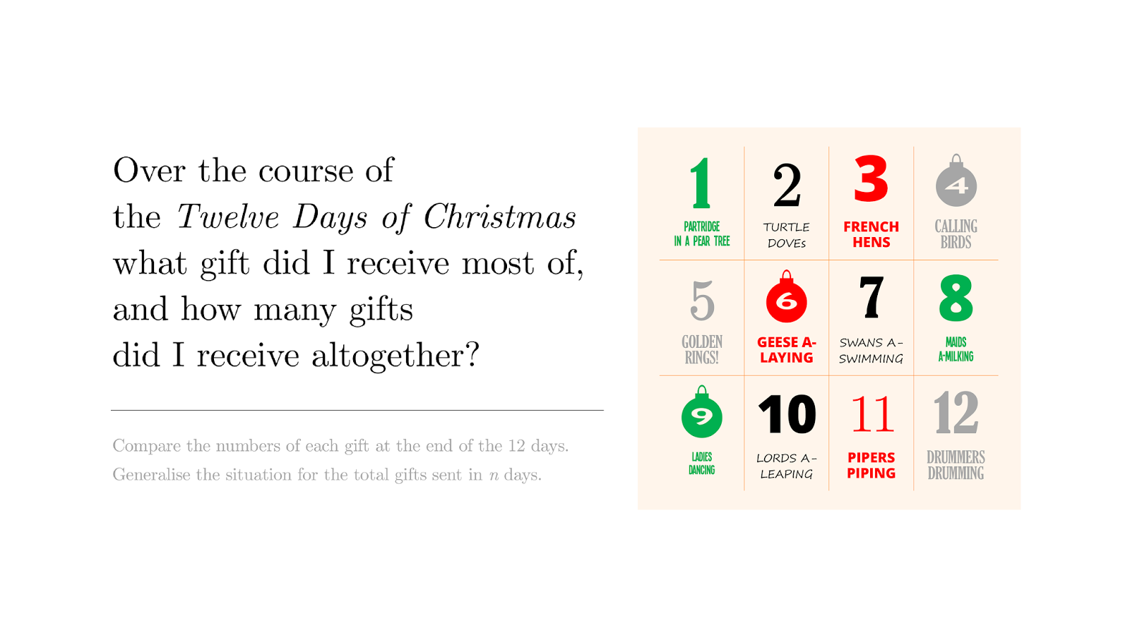 Maths Ed Ideas Problem The 12 Days Of Christmas