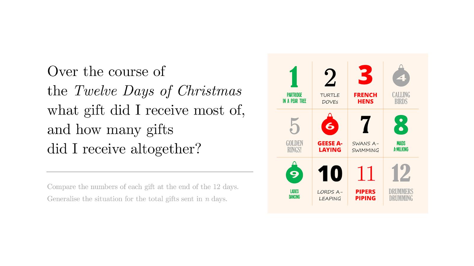 the 12 days of christmas - 12 Days Of Christmas Ideas