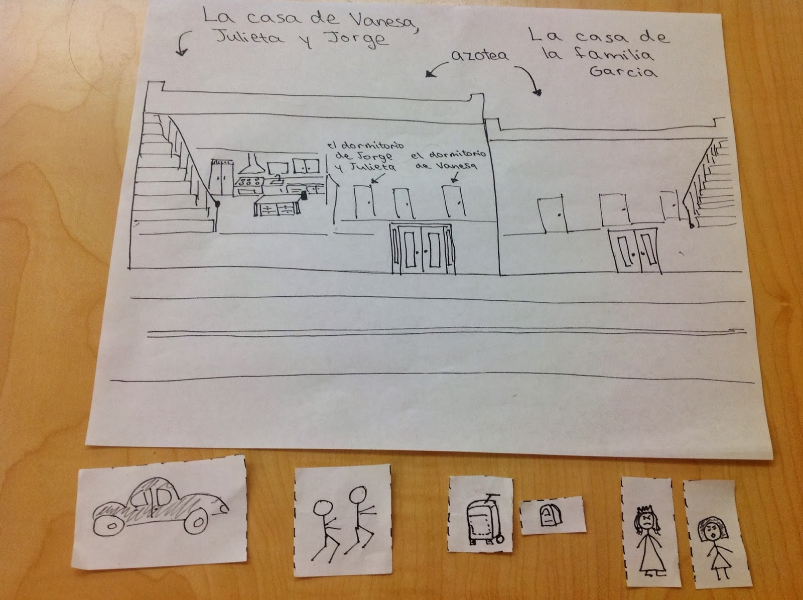 Teaching Spanish W Comprehensible Input Reading Comprehension