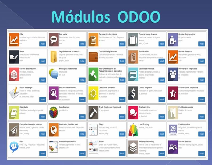openerp modulos
