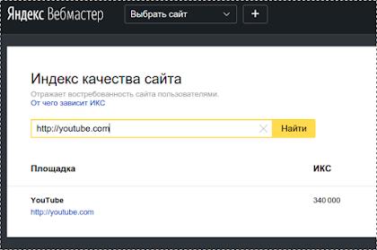 Как узнать Яндекс Икс