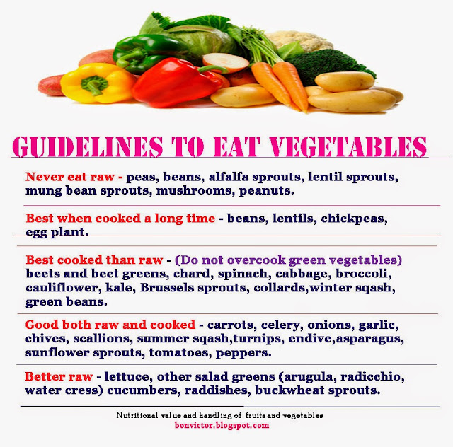 Image result for best way to eat vegetables