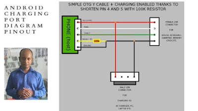 android charging port  writing diagram cable