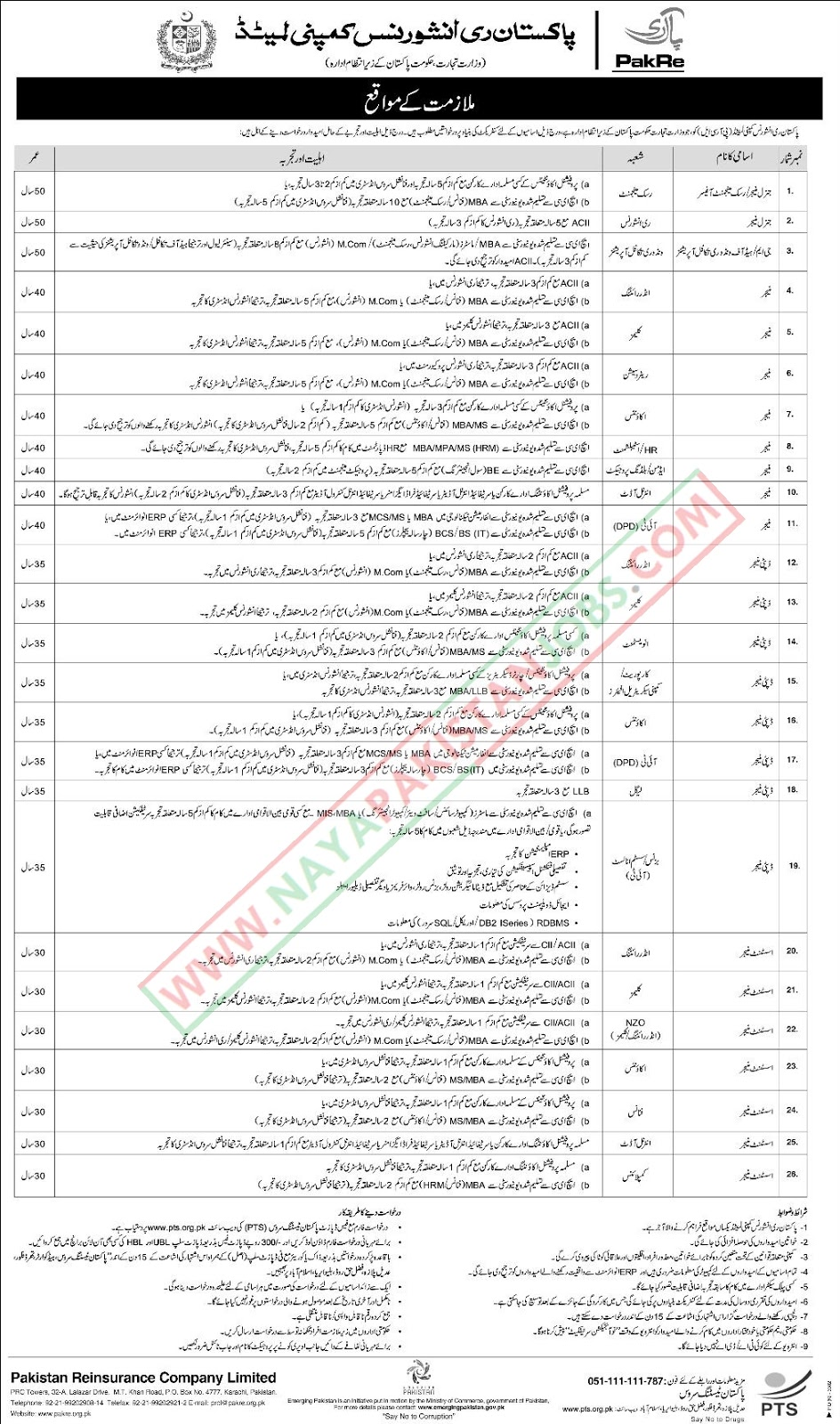 Pakre jobs, Pakistan Reinsurance Company Limited PakRe Jobs 2019 March